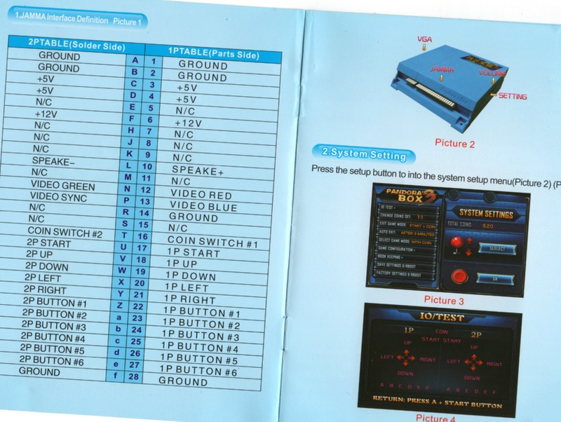 Manuale Pandora's Box 3