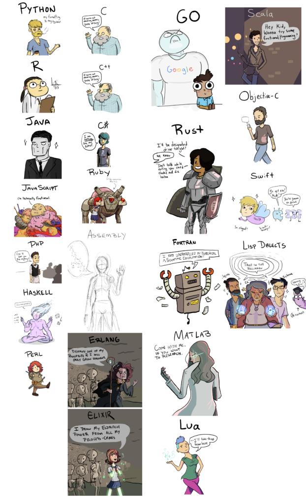 Linguaggi di programmazione in cartoon